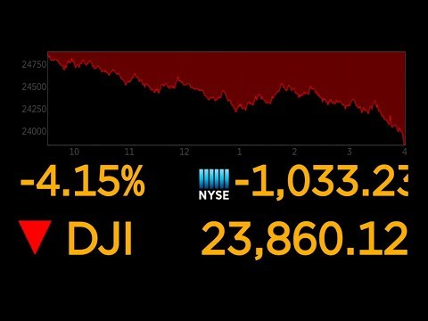 Dow Jones closes down nearly 900 points | ABC Radio Coverage