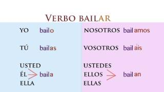 present tense of ar verbs in spanish