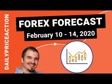 Weekly Forex Forecast for EURUSD, GBPUSD, NZDUSD, EURGBP, GBPCAD (February 10 – 14, 2020)