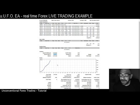 forex-mathematical-formula---mt4-uufo-ea-real-time-forex-live-trading-example---3/3