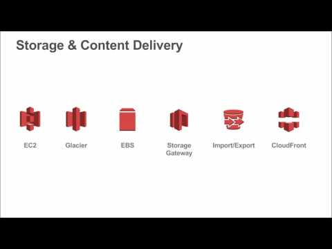 AWS Services Overview - September 2016 Webinar Series
