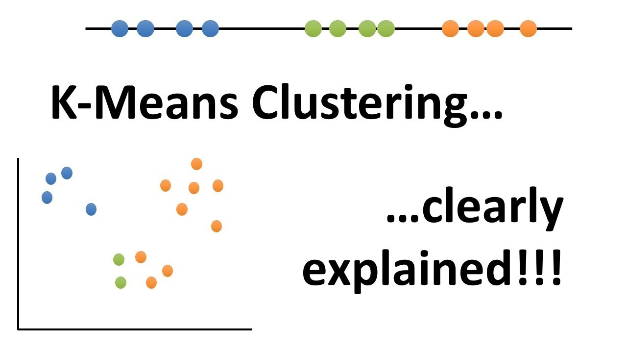 ML in Snowflake Part 2: k-means clustering - Towards Data