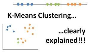 StatQuest: K-means clustering screenshot 3