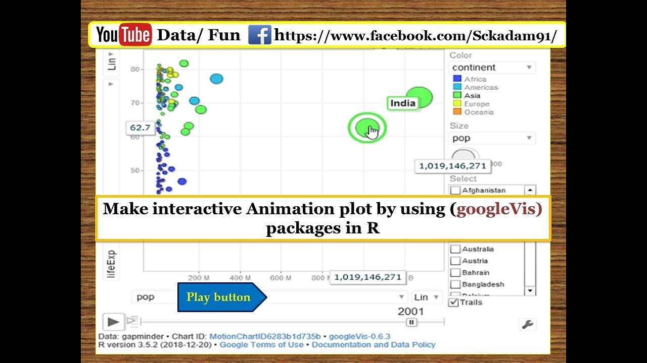 Data/Fun Animated plot in R by using googleVis package