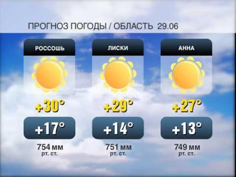 Прогноз погоды в Воронеже и Воронежской области  28 06
