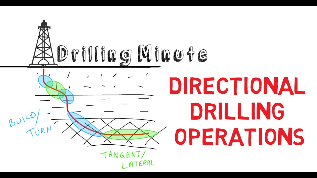 maxresdefault ulterra drilling minute 231 directional drilling operations youtube