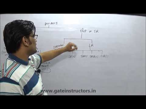 Introduction to Parsers | Top Down Parsing and Bottom Up Parsing | 58