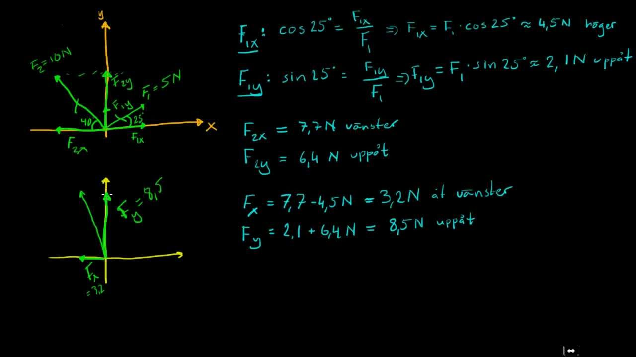 Fysik 1 - Krafter som vektorer + addera och komposantuppdela