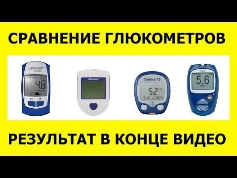Глюкометры сравнение. Отзывы. | глюкометры | сравнение | глюкометр | сахарный | отзывы | диабет