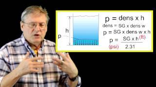 8. Specific gravity, head and pressure