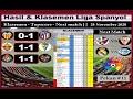 Hasil Valencia VS Atletico Madrid, Hasil Liga Spanyol Tadi Malam dan Klasemen 28112020