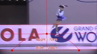 Midori Ito Great Triple Axel Jumper 伊藤みどりの驚愕の3Aを測定してみた