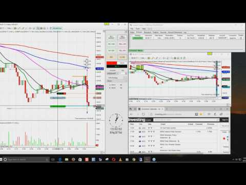How To Trade 10 Yr. Bonds  With Futures Trading