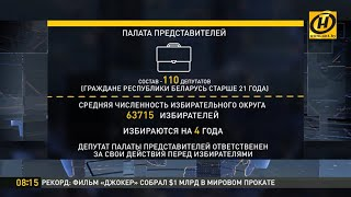 Наши новости 08.00: в Беларуси начался основной день парламентских выборов. 17.11.2019 / Видео