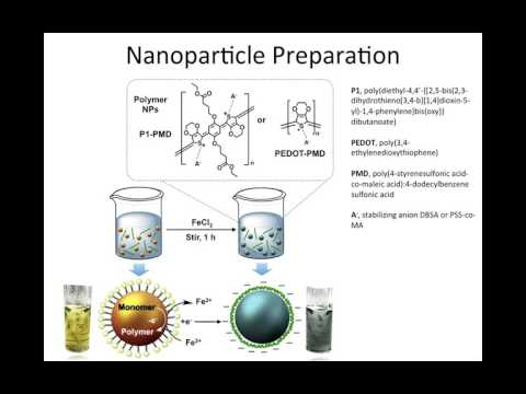 Conductive polymer nanoparticles for cancer ablation - Video abstract ID 116583