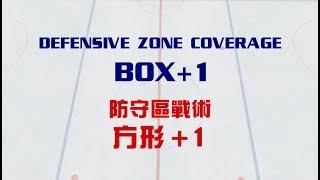 Ice Hockey Defensive Zone Coverage   Box + 1