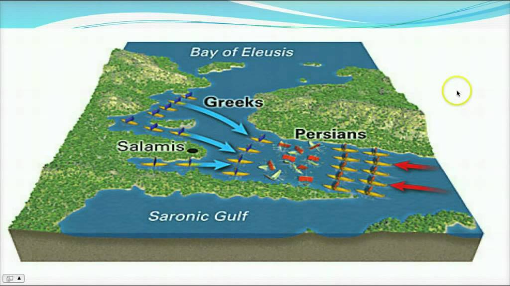 The Battle Of Salamis 2015 Youtube