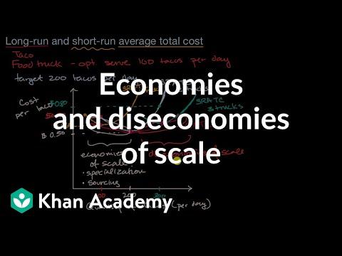 Economies and diseconomies of scale | APⓇ Microeconomics | Khan Academy