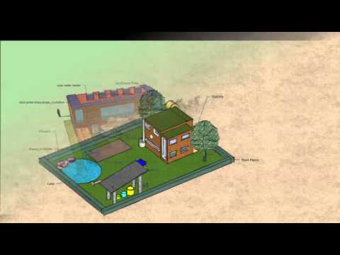 Grade 9.2 Renewable Energy Concept House Designs