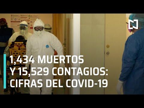Coronavirus: México suma mil 434 muertos por Covid-19 y 15 mil 529 contagios – Las Noticias