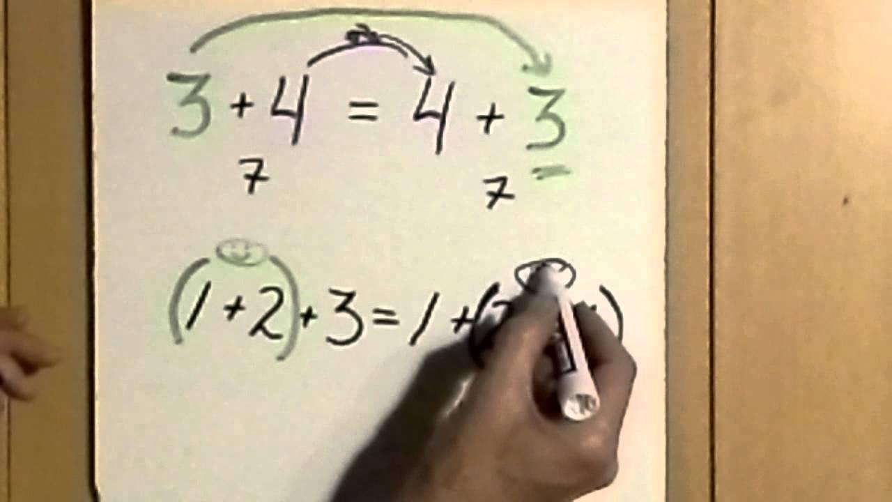 hight resolution of Math: Properties of Addition; Commutative vs. Associative - YouTube