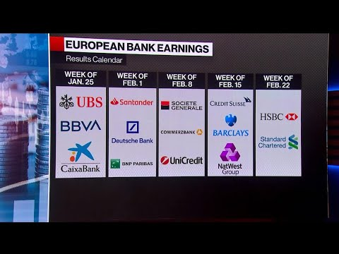 What to Watch for in European Bank Earnings