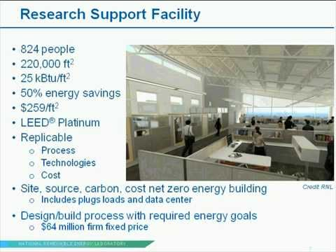 Controlling Capital Costs in Net Zero Energy Projects Webinar