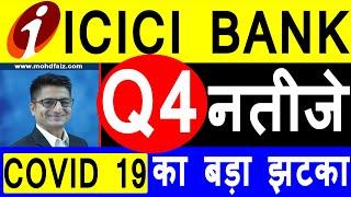 ICICI BANK Q4 RESULTS 2020 | ICICI BANK SHARE LATEST NEWS | ICICI BANK SHARE PRICE TODAY