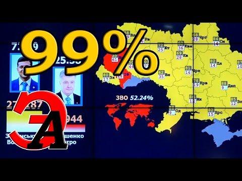 Смотреть Результаты выборов президента Украины во втором туре после подсчёта 99% бюллетеней онлайн
