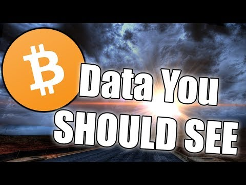 Bitcoin PRICE DATA You Really Should See
