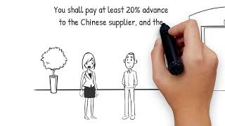 7 STEPS HOW TΟ IMPORT FROM CHINA