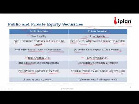 CFA Level 1: Equity Investment - Overview of Equity Securities LOS 49