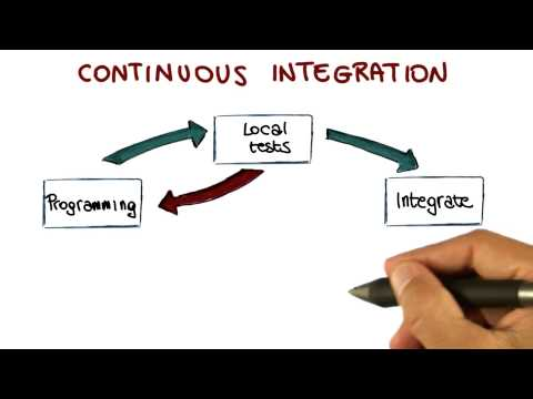 Continuous Integration - Georgia Tech - Software Development Process