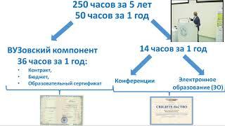 Шмонин А.А. Принципы организации обучения и науки в медицинской реабилитации.
