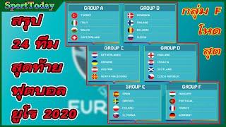 สรุป24ทีมสุดท้ายฟุตบอลยูโร 2020