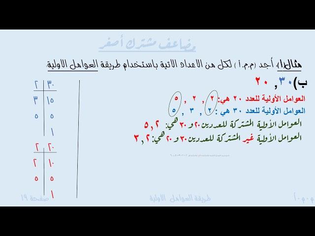 المضاعف المشترك الاصغر طريقة  العوامل الاولية - الصف الخامس