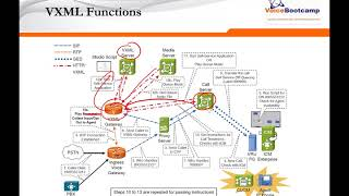 Chapter 1 Overview of Cisco Unified CVP 11.6