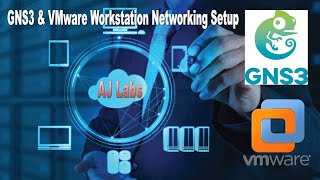 GNS3 & VMware Workstation Networking Setup