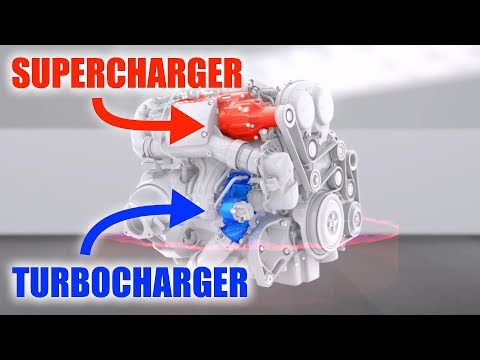 How Twinchargers Work: Supercharger + Turbocharger