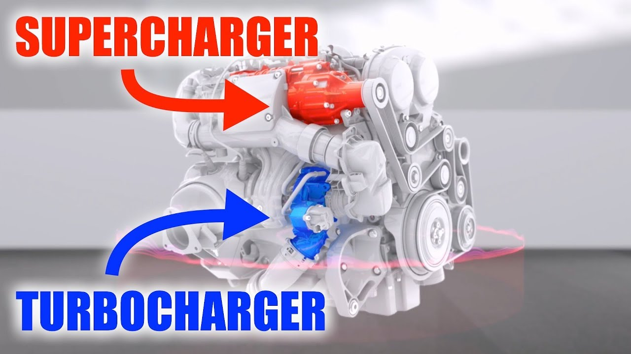 How Twinchargers Work Supercharger Turbocharger
