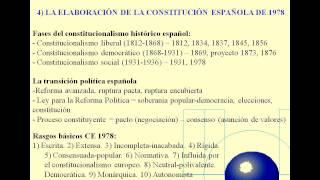 umh1188sp 2013-14 Lec004B Tema 4 Derecho Constitucional. Teoría de la Constitución