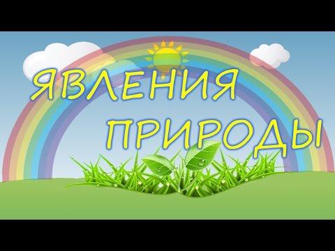 Учим ЯВЛЕНИЯ ПРИРОДЫ/ Развивающий мультфильм для детей