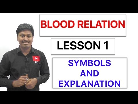 BLOOD RELATION - SYMBOLS AND EXPLANATION - Lesson 1