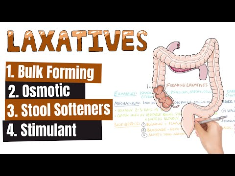 LAXATIVES: What Are The Different Kinds Of Laxatives? When To Use Different Kinds Of Laxatives