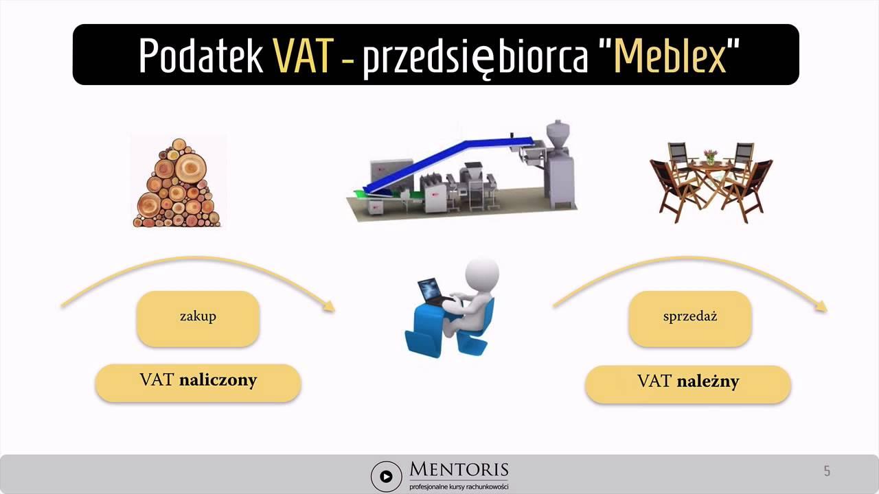Download 1. Zasady działania podatku VAT