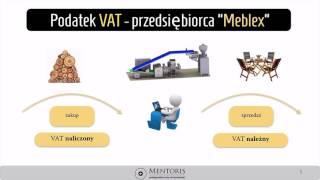 1. Zasady działania podatku VAT