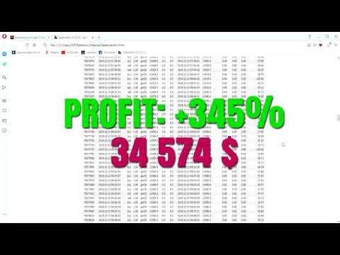 Arbitrage Trading EA: Software for HFT Profit +345%