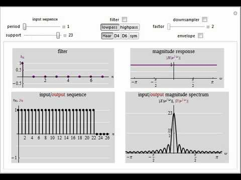 multirate signal processing Download citation | multirate signal pro | wavelets are implemented using multirate signals wavelets are functions defined over a finite interval and having an average value of zero they are compactly supported the signal power at large scales corresponds to that at low frequencies in the.