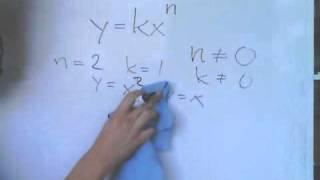 Matematik 1b 1c 2a 2b 2c C Potensfunktioner intro.wmv