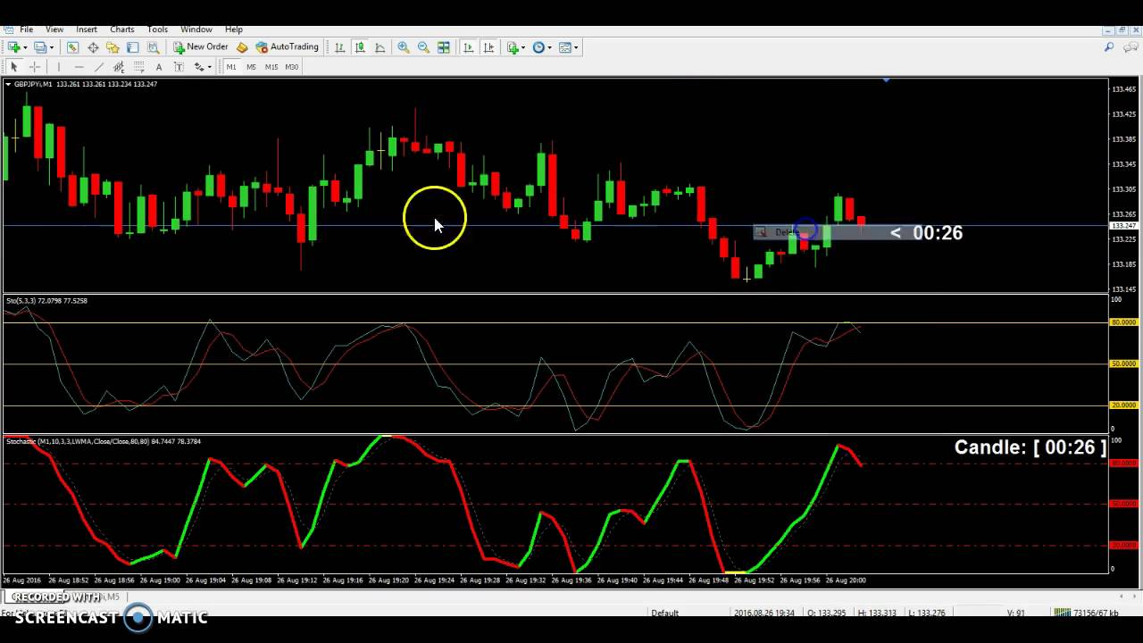 Free binary options trading goulburn